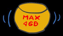DB2 MAX4GB