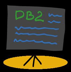 Szkolenie DB2 AS/400